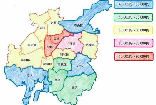 【ひとり暮らし編】名古屋市の家賃相場を調べてみました