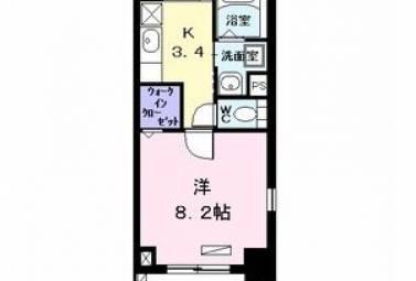 ノイグランツD 406号室 (名古屋市中区 / 賃貸マンション)